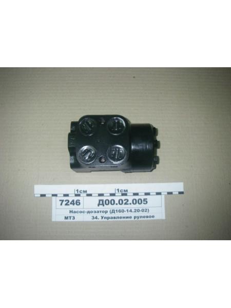 Картинка товара Д160142002